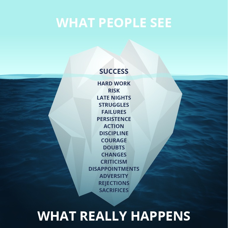 A lot goes on under the surface before success is reached.