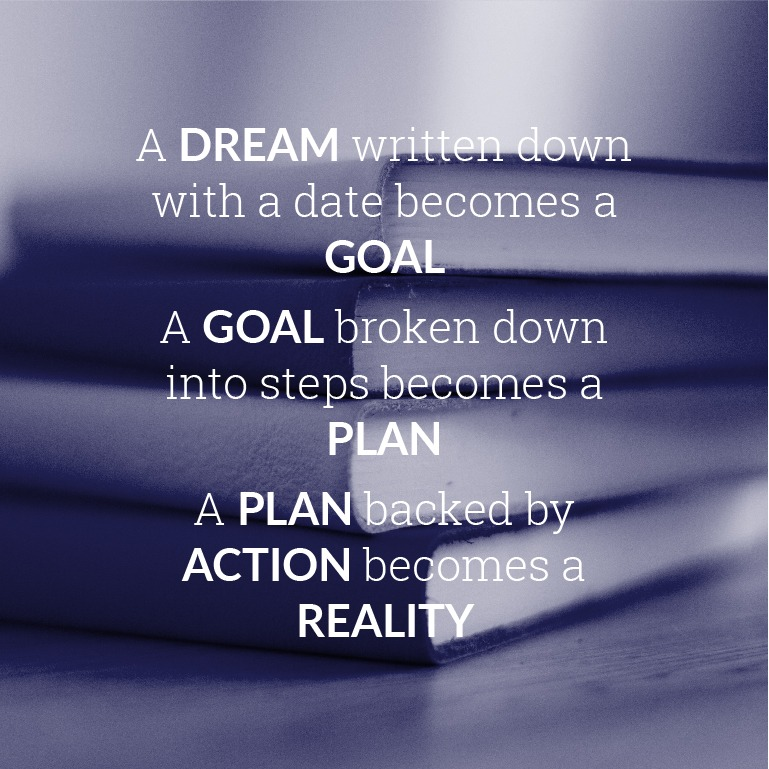 Make your dreams turn into reality by setting smart goal steps